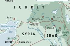 PKK Turcia